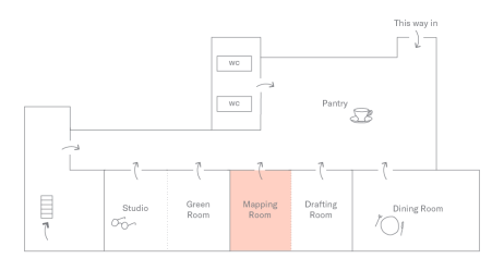 Mapping Room Plan
